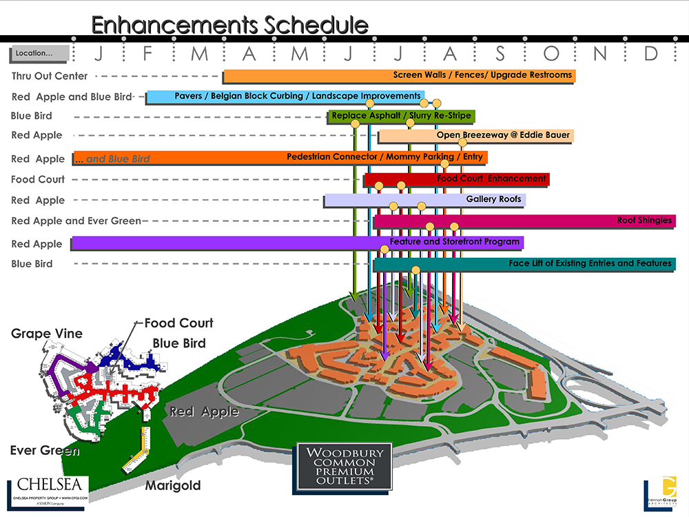 Woodbury Common Enhancement Schedule